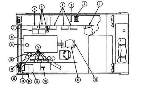 Standard Load Plan M1059 Smoke Generator Carrier