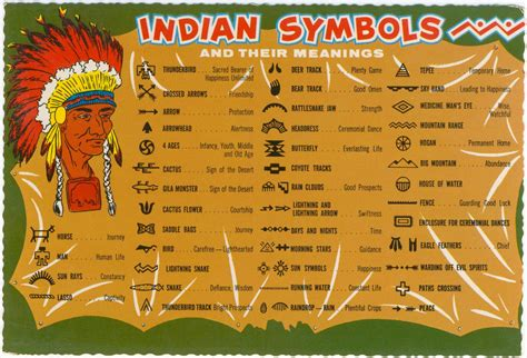 native american tribal tattoos and their meanings choctaw indian meanings studio design gallery