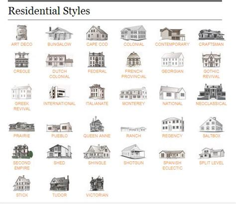 different types of architectural styles residential home styles from realtor magazine my books