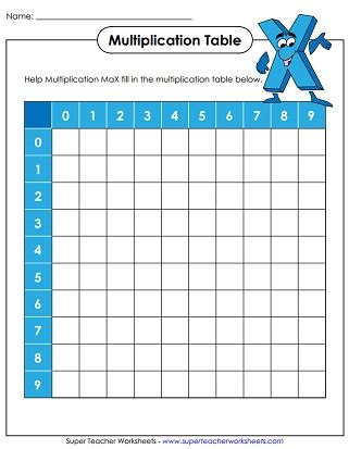 printable color coded multiplication chart multiplication table colorful multiplication table