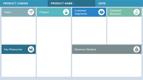 Product Canvas Powerpoint Template Slidemodel Canvas Template