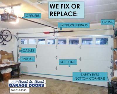 Garage Door Repair Vancouver Wa Coast To Coast Garage Doors Garage Door Repair Vancouver Wa