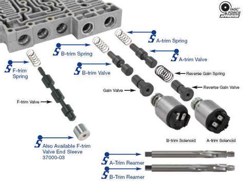 gm 4l60e parts diagram transmission parts diagram