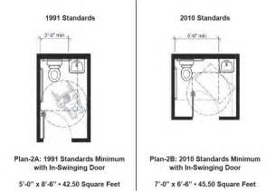 Ada Compliant Vanity Height Abadi Accessibility News Do You Have A Transition Plan