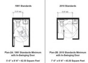 Counter height ada sink as well ada bathroom requirements floor plan