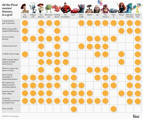 theme exles in disney movies the secret themes behind all pixar movies huffpost