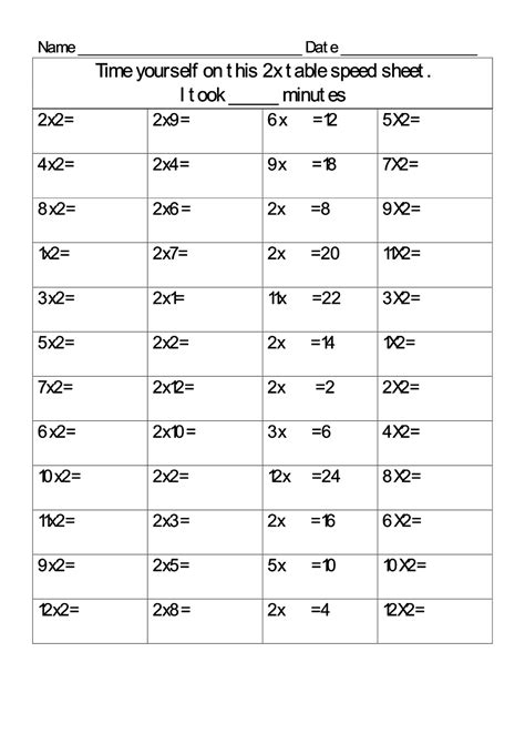 2 times table worksheet printable 2 times table worksheets activity shelter