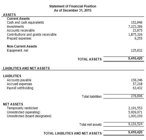 income statement for non profit organization template non profit financial statement template free 2016