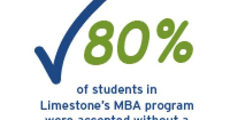 Limestone Mba Tuition by Graduate Admissions Limestone College