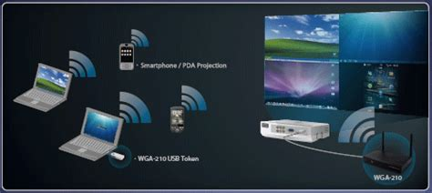 Harga Kabel Vga Wireless presentasi secara wireless tanpa kabel vga wireless