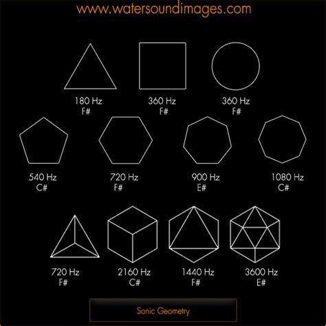 Interesting Angles by Is Sound Creating