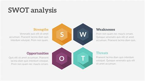 Swot Presentation Template by Swot Powerpoint Template Improve Presentation