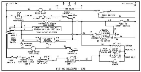 sd gas dryer wiring diagram wiring diagram with