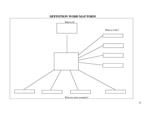 template meaning best photos of template of concept map concept map