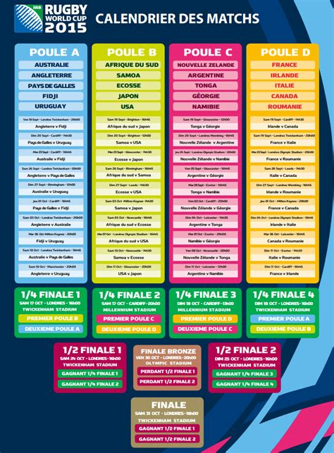 Calendrier Coupe Du Monde Rugby 2015 Rugby Coupe Du Monde 2015