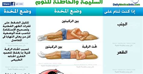 Mengapa Nabi Tidak Mudah Sakit 5 waktu tidur yang dilarang oleh rasulullah saw detik islam