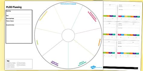 Activity Planning Sheet Template Eyfs