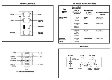wiring diagram for hazard light switch mustang forums