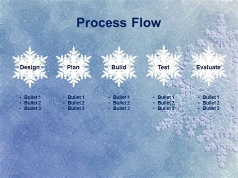 frozen snowflake powerpoint template