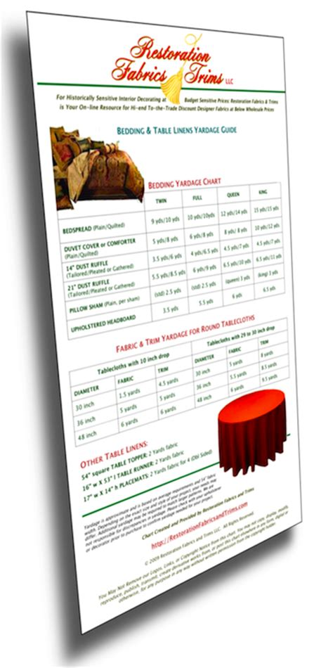 slipcover yardage calculator free yardage charts restoration fabrics trims