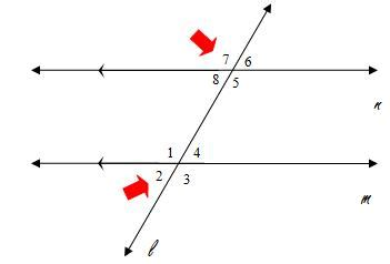 Interior Angles On Same Side Of Transversal by Unit 2 G M C