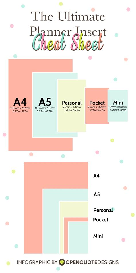 Weekly Insert Regular Size the ultimate planner guide paper and planner sizes infographic chart planner inserts