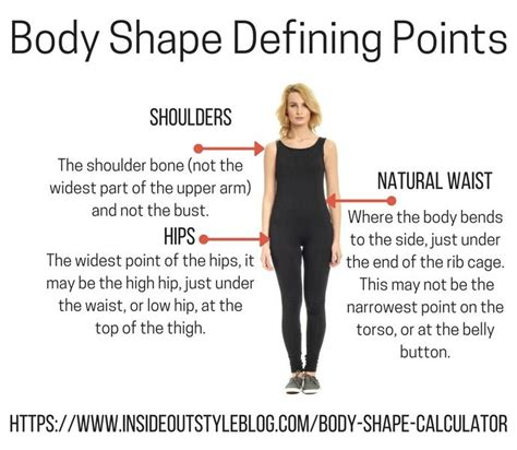 figure   body shape   quiz   style blog mode formes de corps
