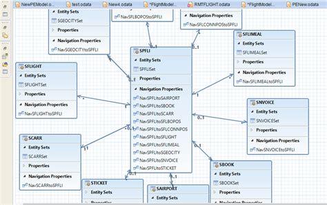 relationship diagram generator relationship diagram generator best free home design