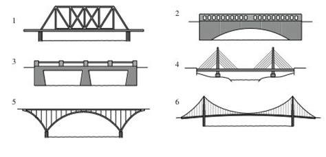 bridge structures design criteria version 6 0 1000 images about design and technology bridges on