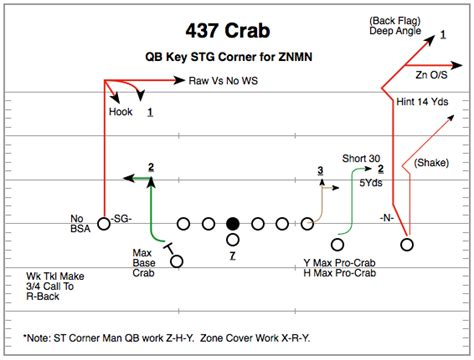 football playbook software