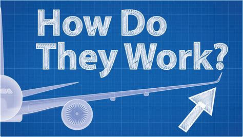 how work winglets how do they work feat wendover productions
