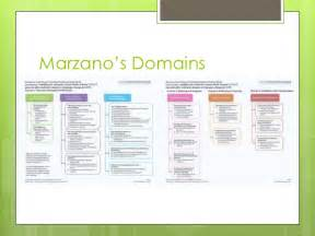 robert marzano lesson plan template marzano s principles 1