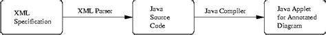 java regex pattern for xml tag nsf crcd project web based systems engineering training
