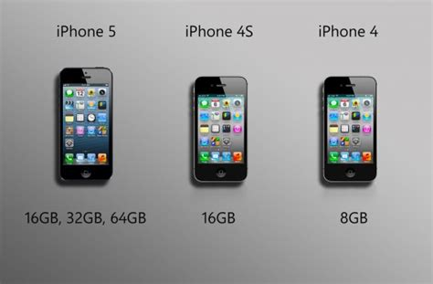 Iphone 4 Iphone 4s iphone 5 vs iphone 4s vs iphone 4