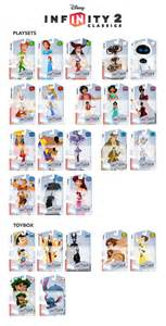 List Of Disney Infinity Characters Disney Infinity Fans View Topic Play Set And Character