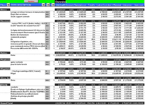 synthesis satistics estimates costing builders synthesis satistics estimates costing builders