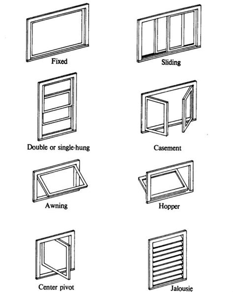 Types Of Windows For House Designs Window Types Of Windows For Houses