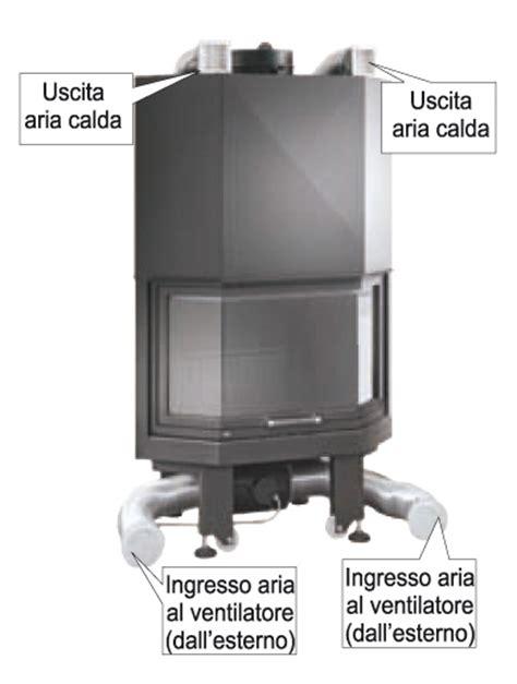 canalizzazione calda camino termocamini ad caminetti fratelli grillicaminetti