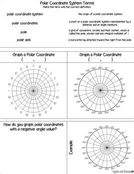Quotes And Jokes Precalculus Worksheet