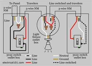 Three Lights by 3 Way Switch Wiring Electrical 101