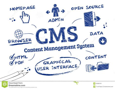 Free Home Plan Design Software cms content management system doodle stock image image