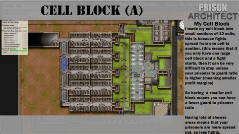 Kitchen Floor Plan Layout by Prison Architect Super Max Tips Hd Youtube