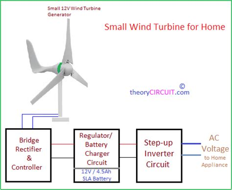 wind generator wiring diagram wiring diagram