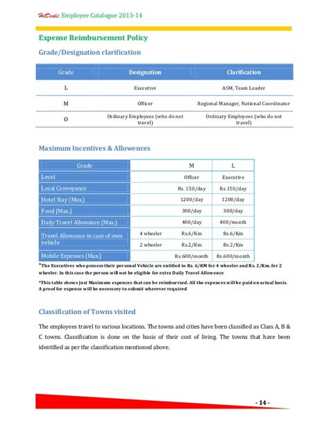 company travel policy template travel policy template business travel currency
