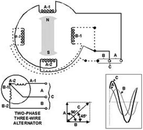 3 phase ac alternator generator diagram 3 free engine