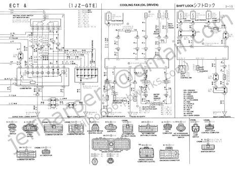 citroen relay engine wiring diagram wiring library citroen berlingo multispace wiring diagram wiring diagram library