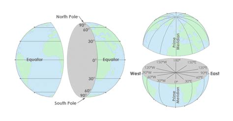 define grid pattern geography latitude longitude and coordinate system grids gis
