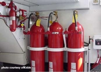 triangle fire, inc. | fire suppression systems | marine