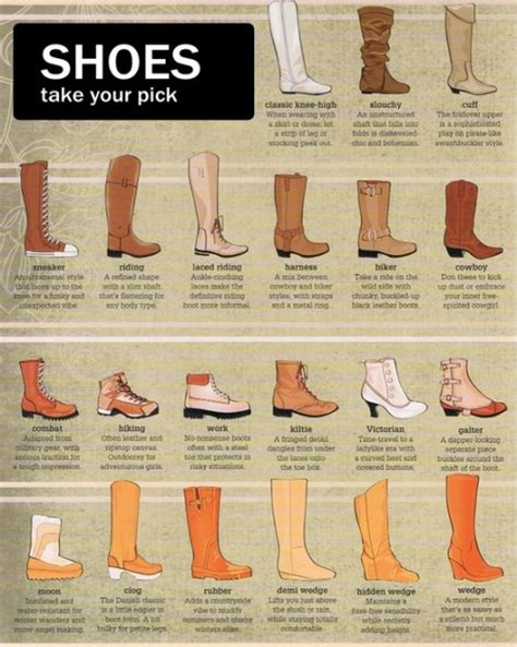 boots types fashion shoes style boots accessories how to