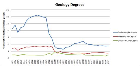 Geologist Outlook by Geology Colorado Mining In Russia The Careerminer Colorado Maps Colorado River And